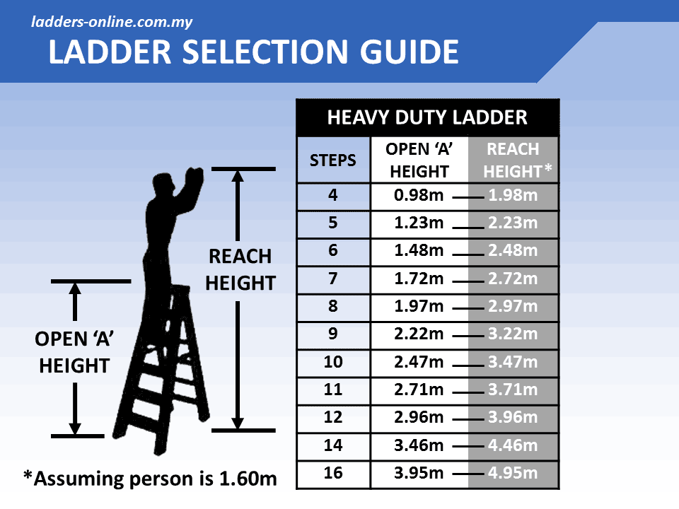 Heavy Duty Light Weight Step Ladder Ladders Online