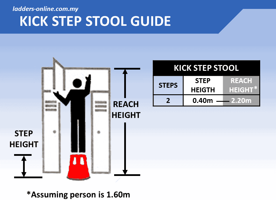 Kick Step Stool Heavy Duty Ladders Online