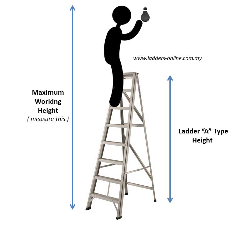 how to choose a step ladder with the right height