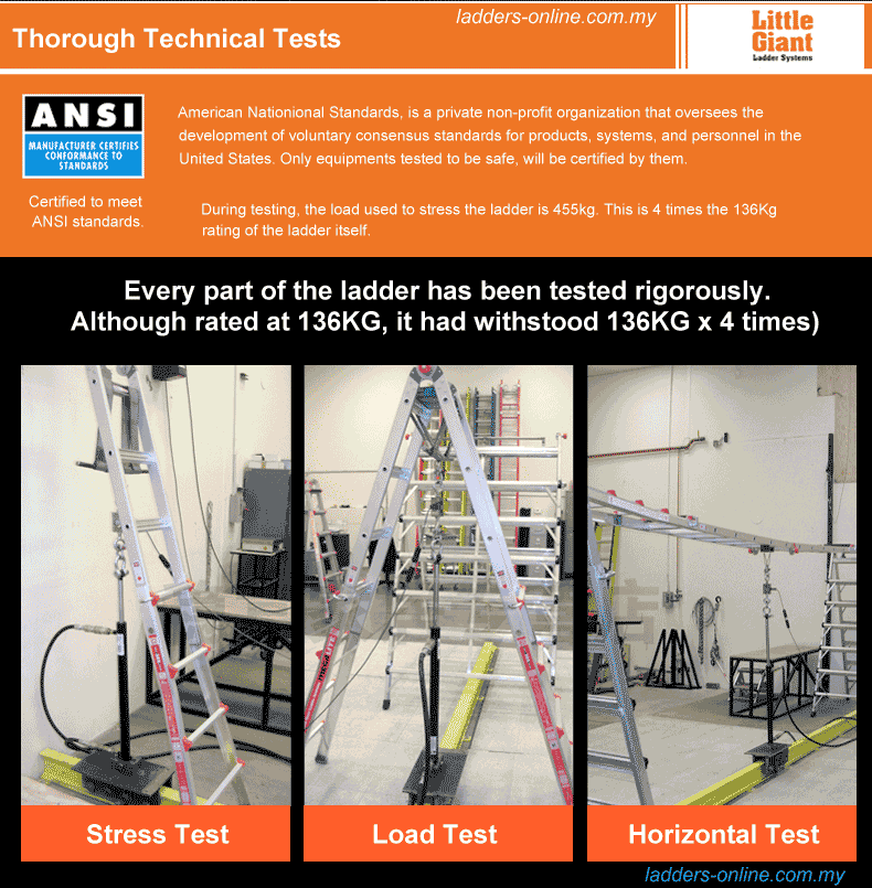 little giant load testing ansi standard ladders-online